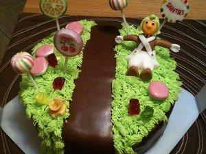 Resep Kue Tart Untuk Ulang Tahun